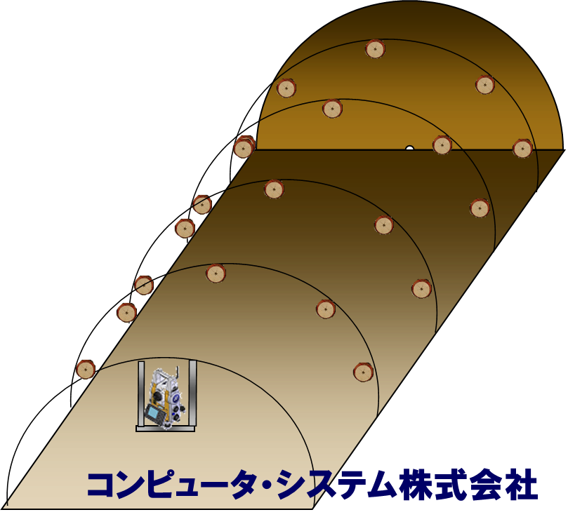 トンネル計測2