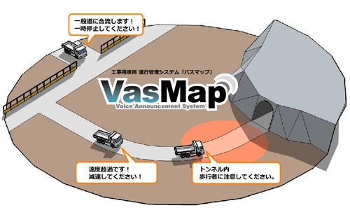 vasmap_overview