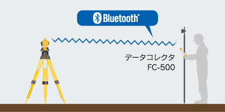 FC-500_003_J